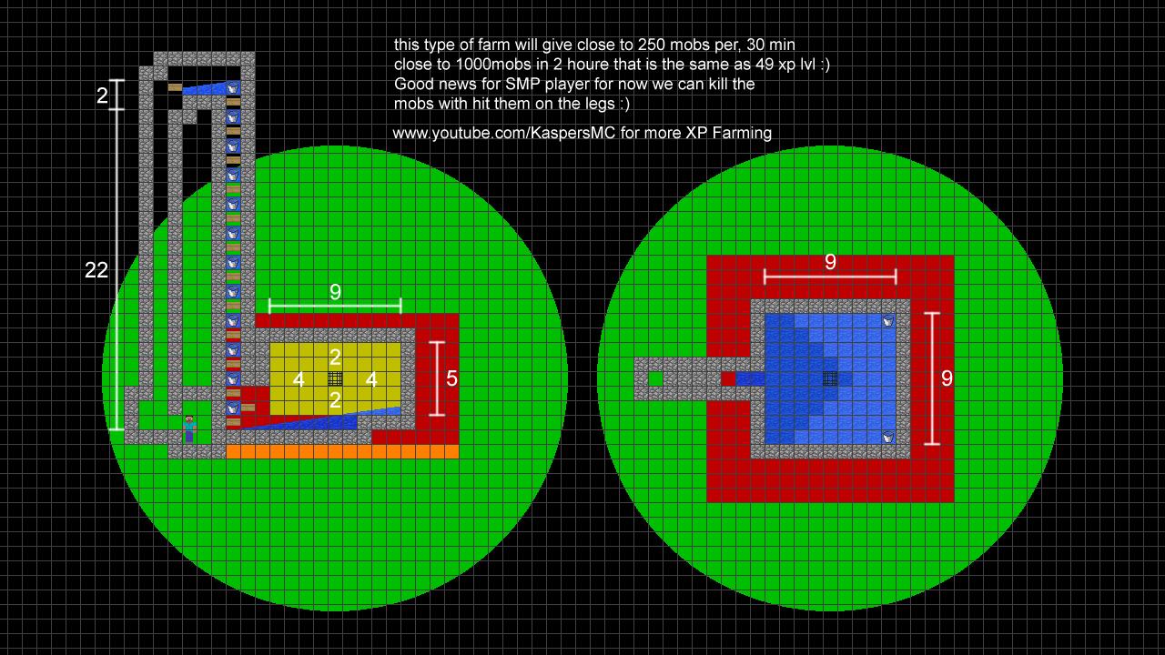 XP farm / exp grind